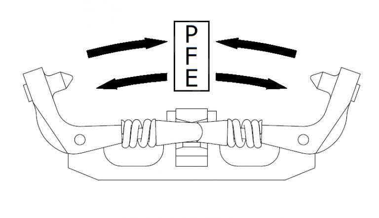 Kreuzspitze PFE System